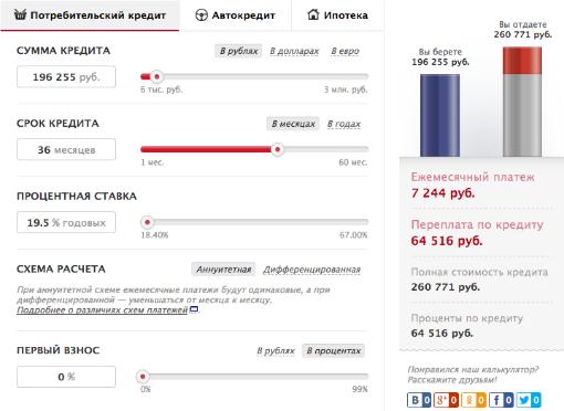 кредит 1500000 рублей на 5 лет расчет